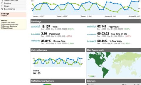 Des statistiques pour votre site internet